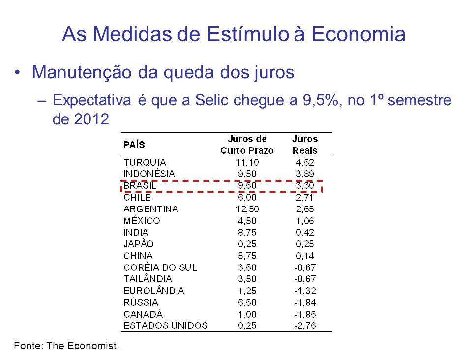 As Medidas de Estímulo à Economia Manutenção da queda dos juros –Expectativa é que a Selic chegue a 9,5%, no 1º semestre de 2012 Fonte: The Economist.
