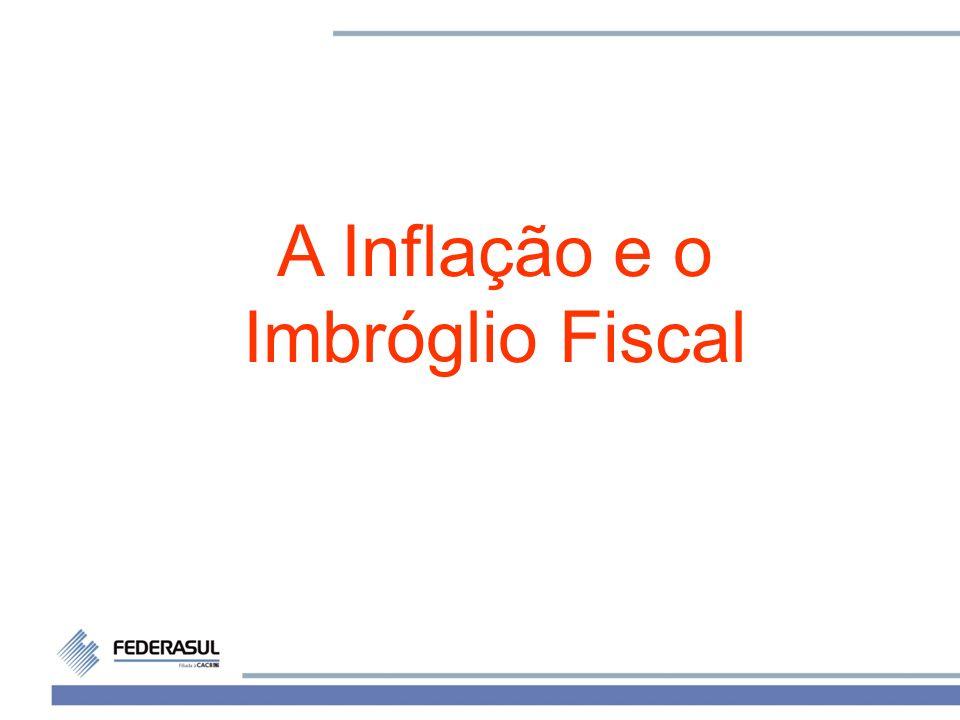 1 A Inflação e o Imbróglio Fiscal