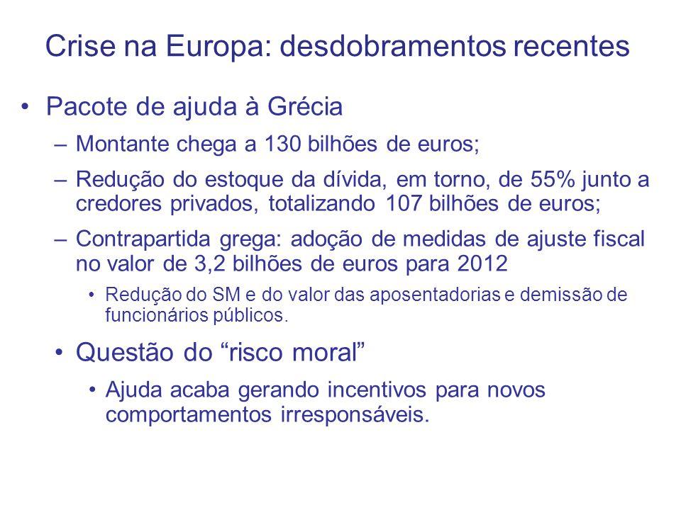 Crise na Europa: desdobramentos recentes Pacote de ajuda à Grécia –Montante chega a 130 bilhões de euros; –Redução do estoque da dívida, em torno, de