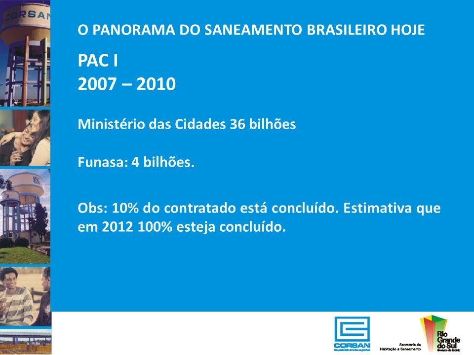 O PANORAMA DO SANEAMENTO BRASILEIRO HOJE PAC I 2007 – 2010 Ministério das Cidades 36 bilhões Funasa: 4 bilhões. Obs: 10% do contratado está concluído.