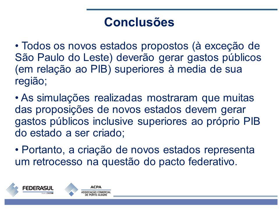 8 Conclusões Todos os novos estados propostos (à exceção de São Paulo do Leste) deverão gerar gastos públicos (em relação ao PIB) superiores à media d