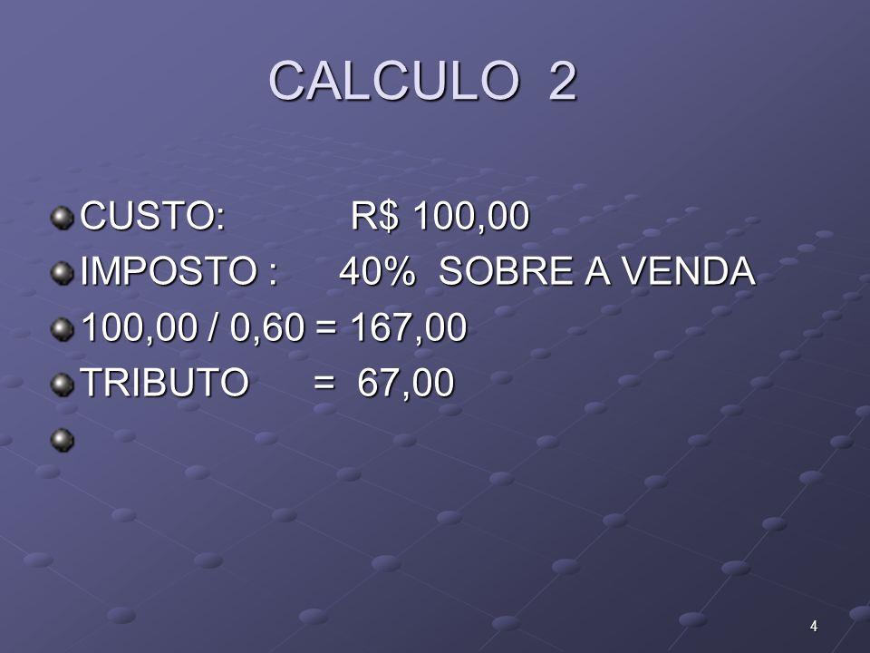 CALCULO 2 CUSTO: R$ 100,00 IMPOSTO : 40% SOBRE A VENDA 100,00 / 0,60 = 167,00 TRIBUTO = 67,00 4