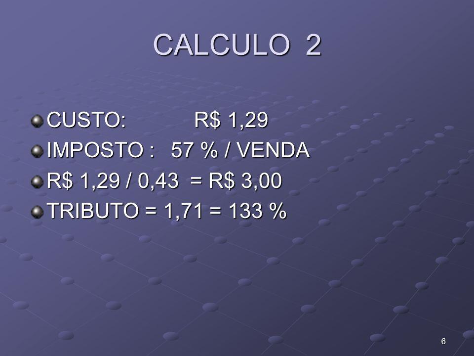 Percentual de Tributos sobre o Preço Final .