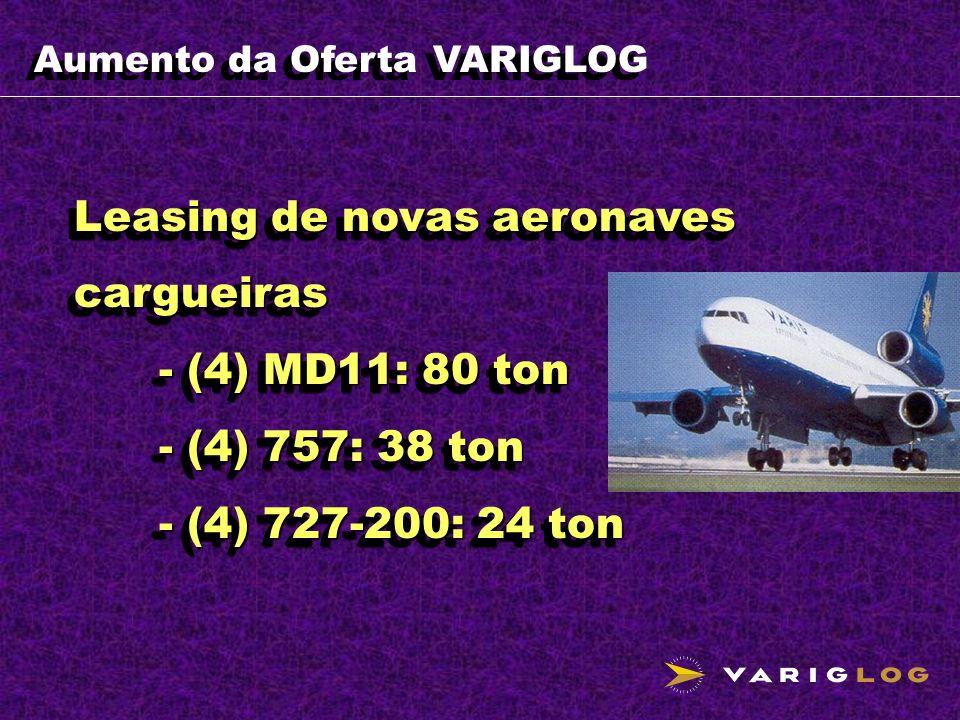 Aumento da Oferta VARIGLOG Leasing de novas aeronaves cargueiras - (4) MD11: 80 ton - (4) 757: 38 ton - (4) 727-200: 24 ton - (4) 727-200: 24 ton Leas