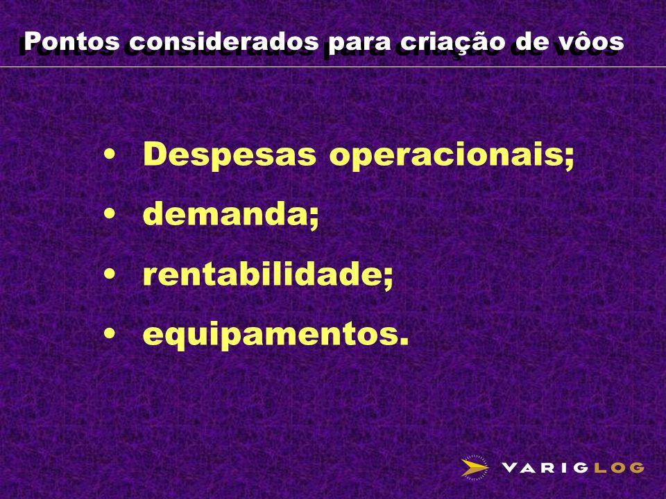 Pontos considerados para criação de vôos Despesas operacionais; demanda; rentabilidade; equipamentos.