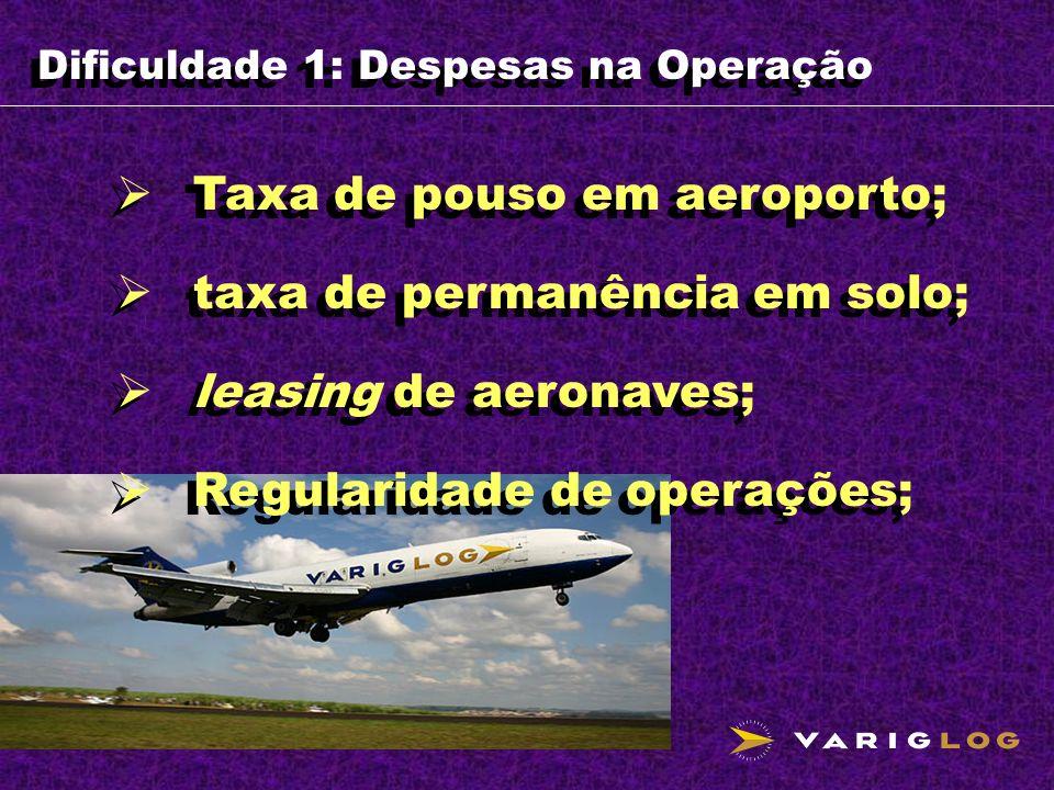 Dificuldade 1: Despesas na Operação Taxa de pouso em aeroporto; taxa de permanência em solo; leasing de aeronaves; Regularidade de operações; Taxa de