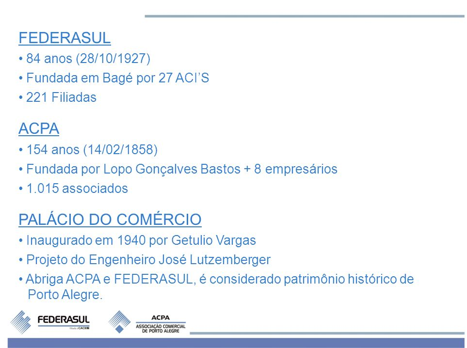 FEDERASUL 84 anos (28/10/1927) Fundada em Bagé por 27 ACIS 221 Filiadas ACPA 154 anos (14/02/1858) Fundada por Lopo Gonçalves Bastos + 8 empresários 1