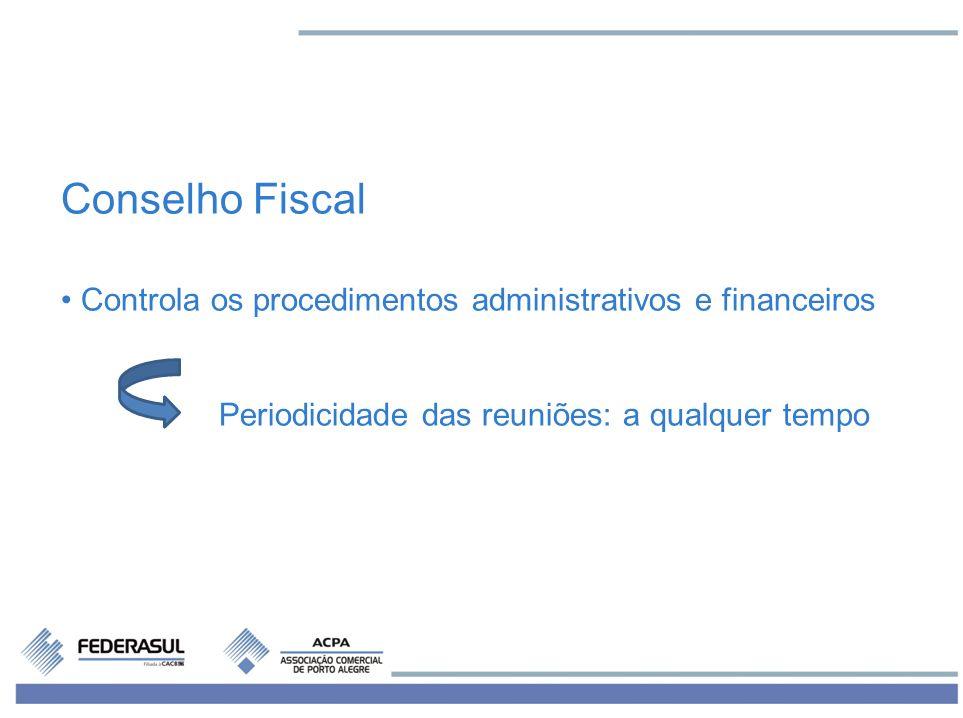 Conselho Fiscal Controla os procedimentos administrativos e financeiros Periodicidade das reuniões: a qualquer tempo