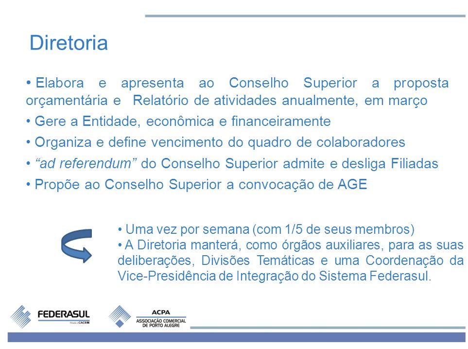 Diretoria Elabora e apresenta ao Conselho Superior a proposta orçamentária e Relatório de atividades anualmente, em março Gere a Entidade, econômica e
