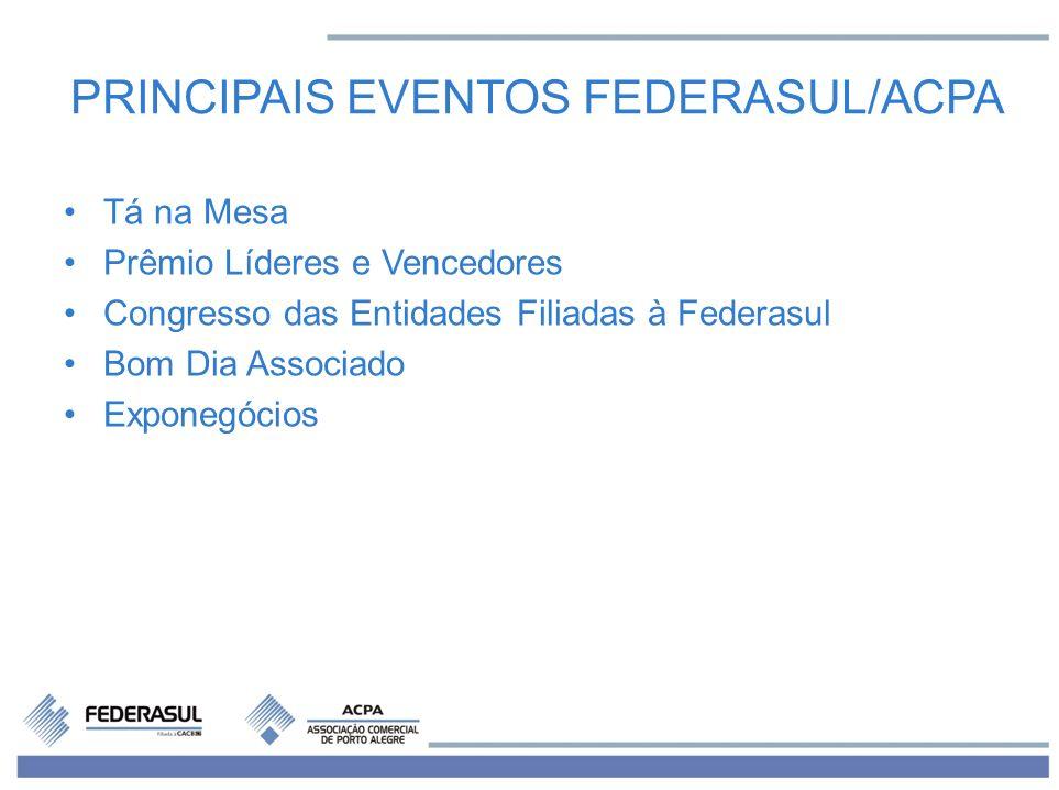 PRINCIPAIS EVENTOS FEDERASUL/ACPA Tá na Mesa Prêmio Líderes e Vencedores Congresso das Entidades Filiadas à Federasul Bom Dia Associado Exponegócios