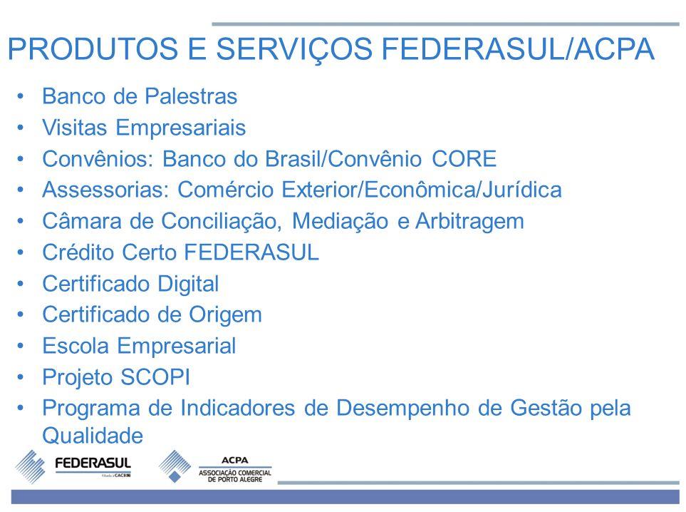 PRODUTOS E SERVIÇOS FEDERASUL/ACPA Banco de Palestras Visitas Empresariais Convênios: Banco do Brasil/Convênio CORE Assessorias: Comércio Exterior/Eco