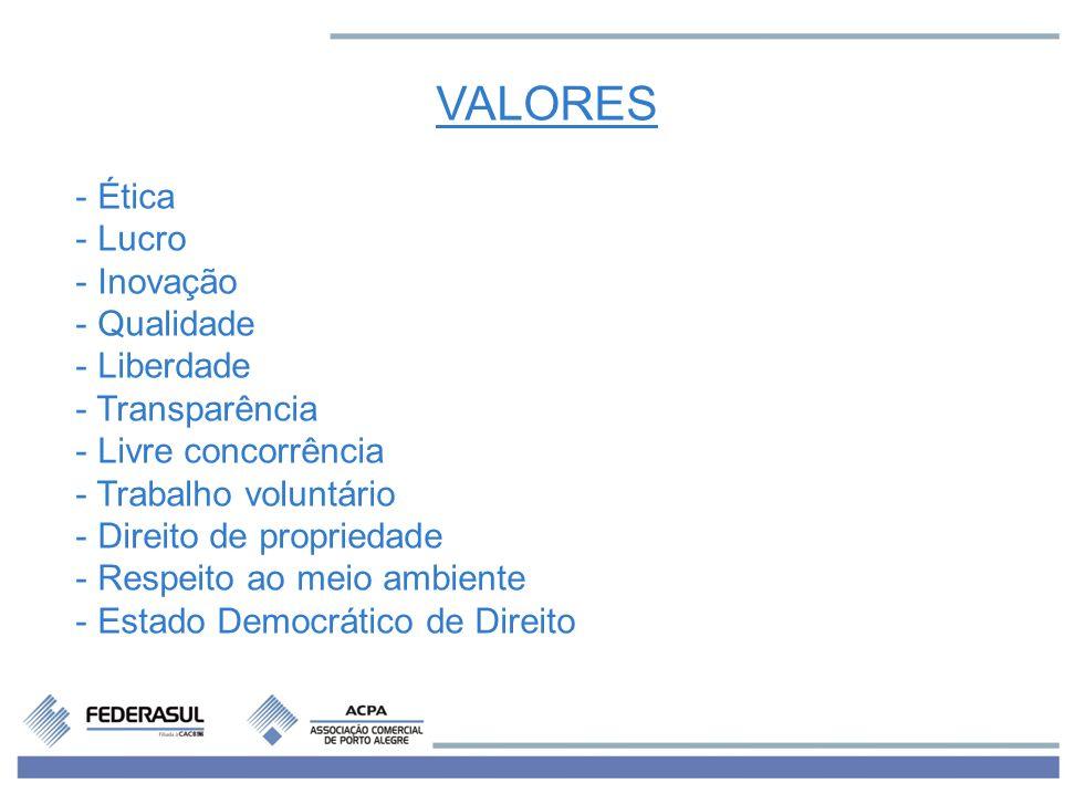 VALORES - Ética - Lucro - Inovação - Qualidade - Liberdade - Transparência - Livre concorrência - Trabalho voluntário - Direito de propriedade - Respe