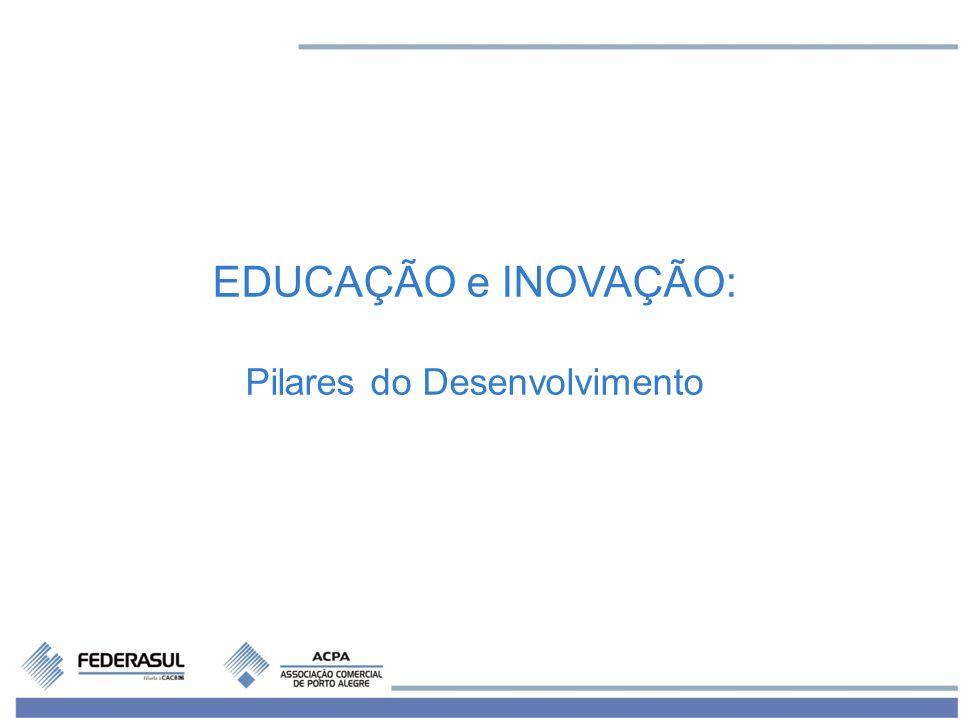 EDUCAÇÃO e INOVAÇÃO: Pilares do Desenvolvimento
