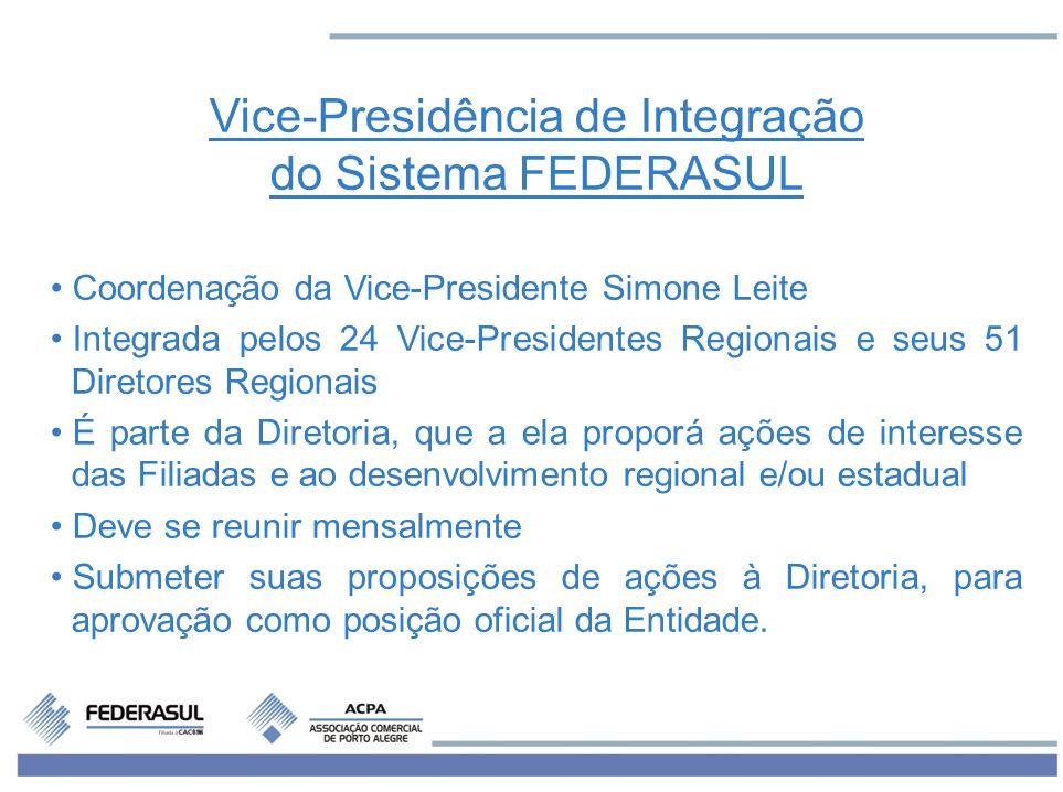Vice-Presidência de Integração do Sistema FEDERASUL Coordenação da Vice-Presidente Simone Leite Integrada pelos 24 Vice-Presidentes Regionais e seus 5