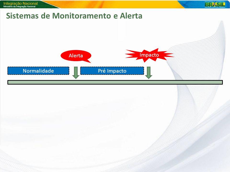 NormalidadePré Impacto Impacto Alerta Sistemas de Monitoramento e Alerta
