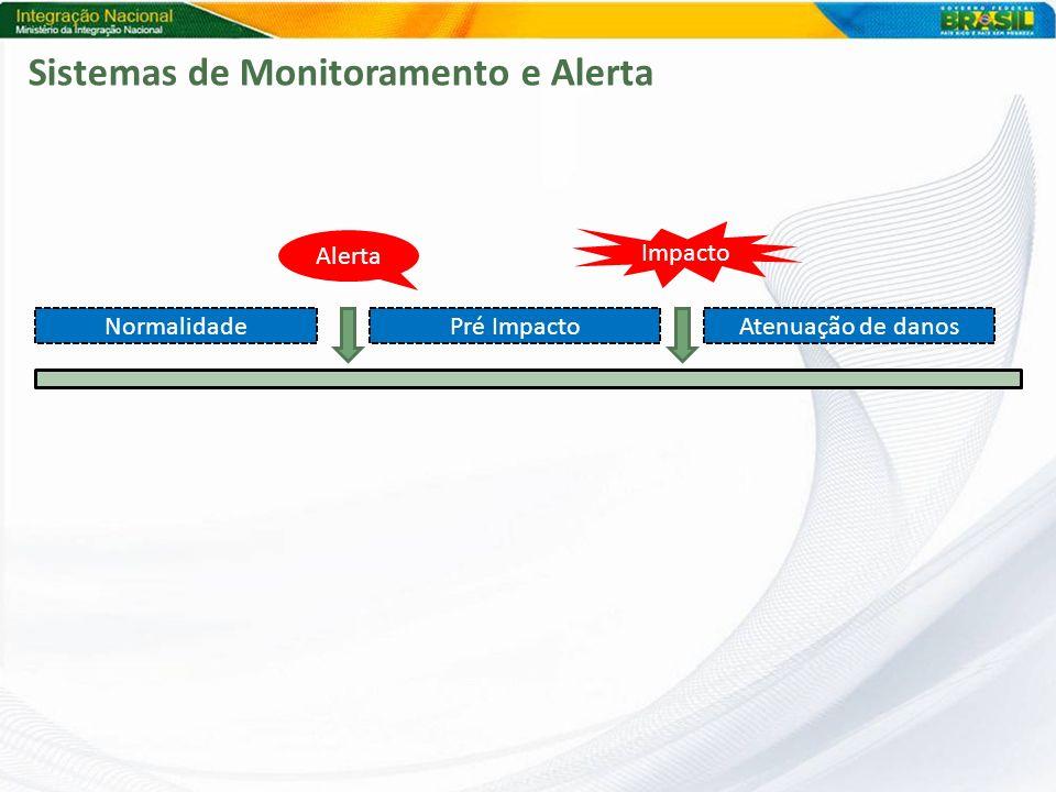NormalidadePré ImpactoAtenuação de danos Impacto Alerta Sistemas de Monitoramento e Alerta