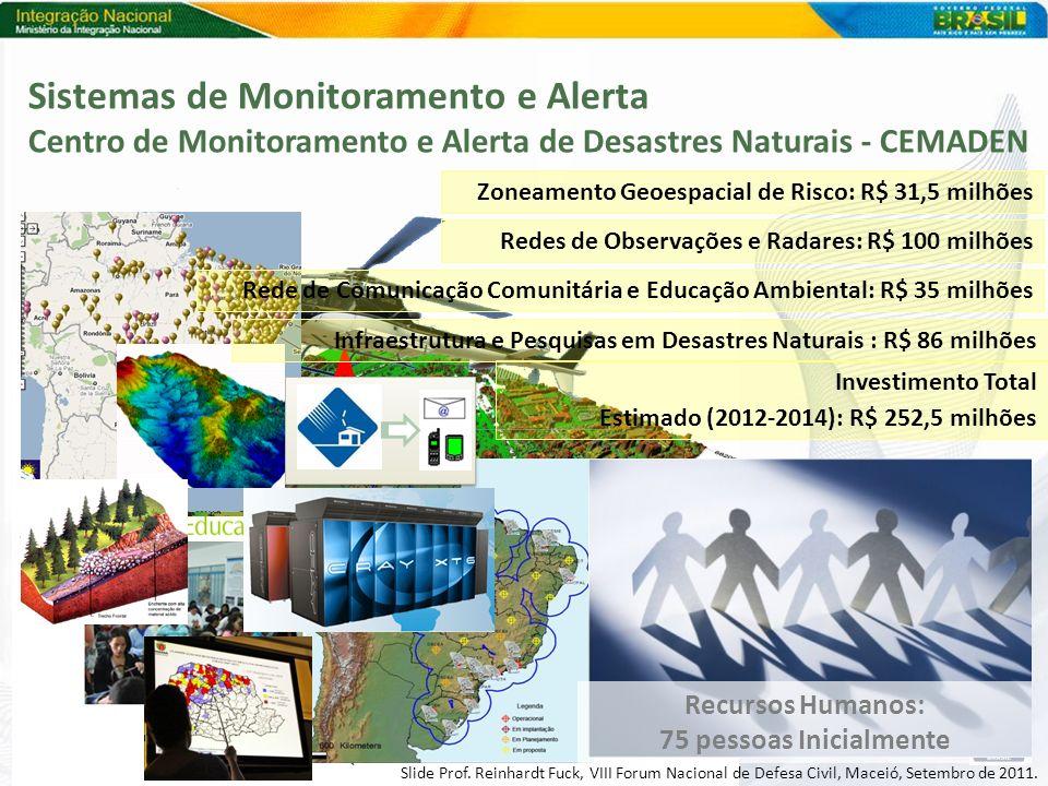 Sistemas de Monitoramento e Alerta Centro de Monitoramento e Alerta de Desastres Naturais - CEMADEN Zoneamento Geoespacial de Risco: R$ 31,5 milhões R