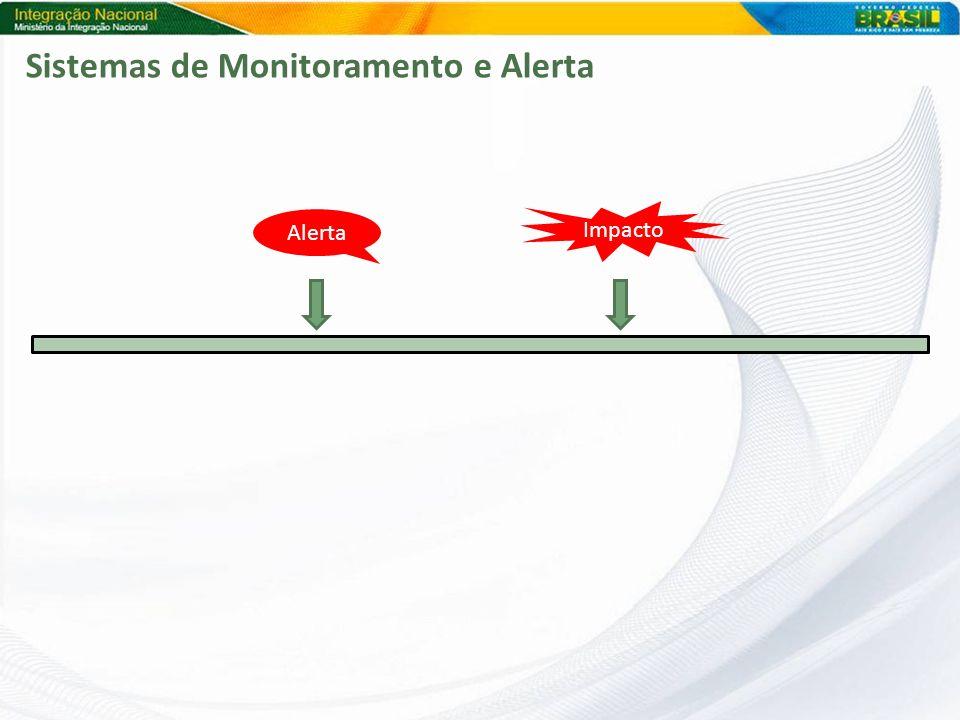 Impacto Alerta Sistemas de Monitoramento e Alerta