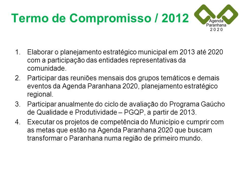 Termo de Compromisso / 2012 1.Elaborar o planejamento estratégico municipal em 2013 até 2020 com a participação das entidades representativas da comun