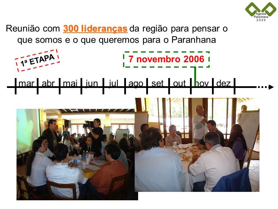marabrmaijunjulagosetoutnovdez 7 novembro 2006 300 lideranças Reunião com 300 lideranças da região para pensar o que somos e o que queremos para o Par