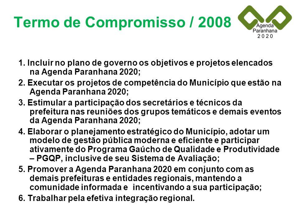 Termo de Compromisso / 2008 1. Incluir no plano de governo os objetivos e projetos elencados na Agenda Paranhana 2020; 2. Executar os projetos de comp