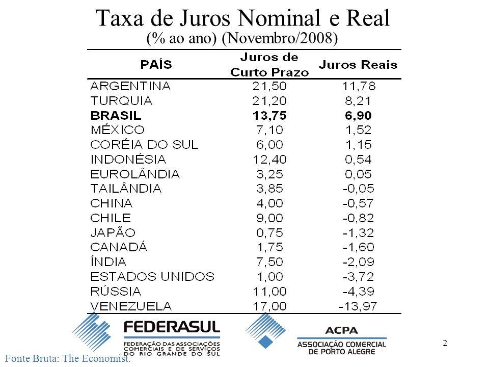 2 Taxa de Juros Nominal e Real (% ao ano) (Novembro/2008) Fonte Bruta: The Economist.