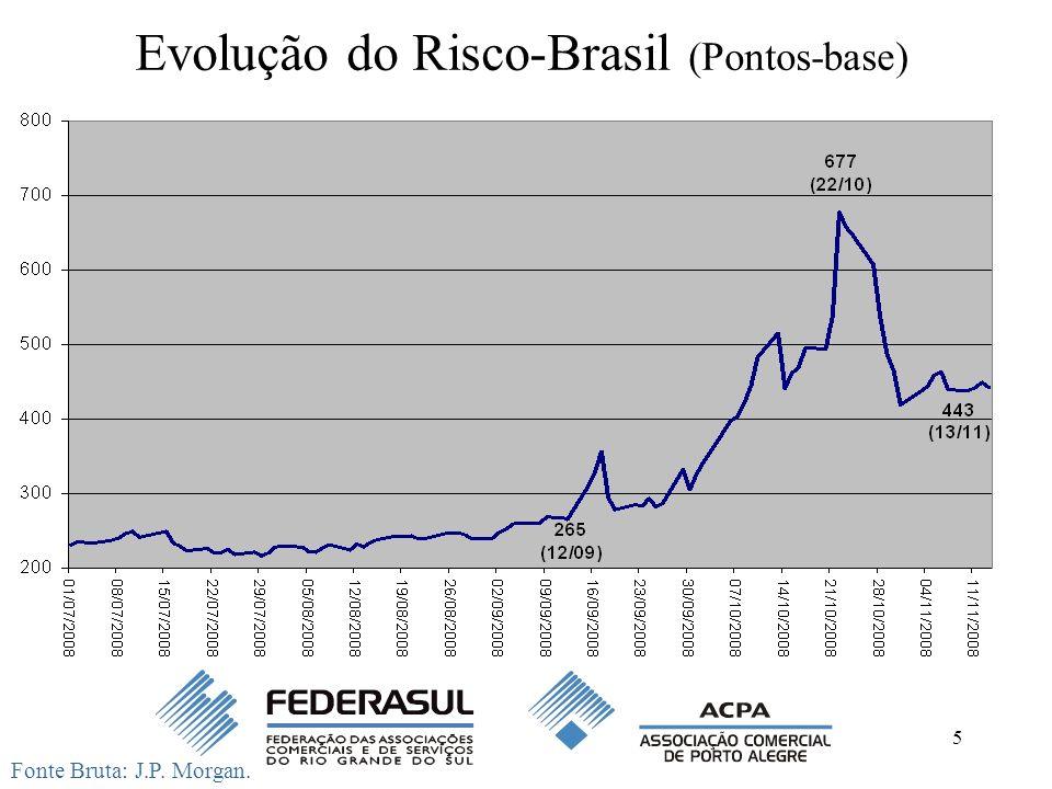 5 Evolução do Risco-Brasil (Pontos-base) Fonte Bruta: J.P. Morgan.