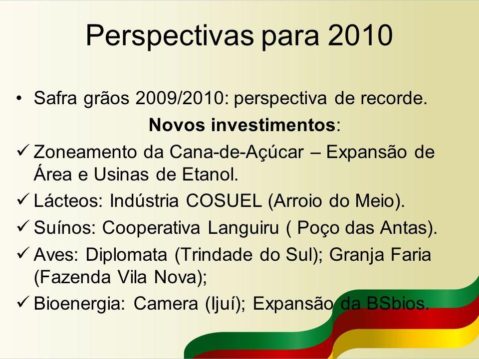 Perspectivas para 2010 Safra grãos 2009/2010: perspectiva de recorde. Novos investimentos: Zoneamento da Cana-de-Açúcar – Expansão de Área e Usinas de