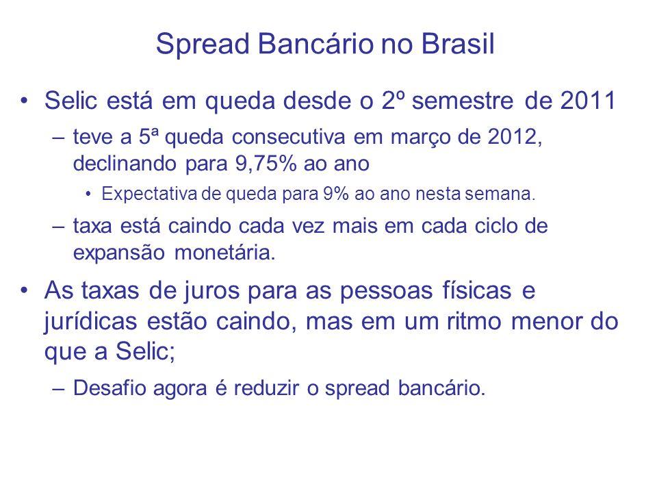 Evolução da Selic e da Taxa de Juros Real no Brasil (ao ano) Fonte: Banco Central.