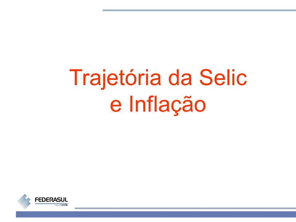 1 Trajetória da Selic e Inflação