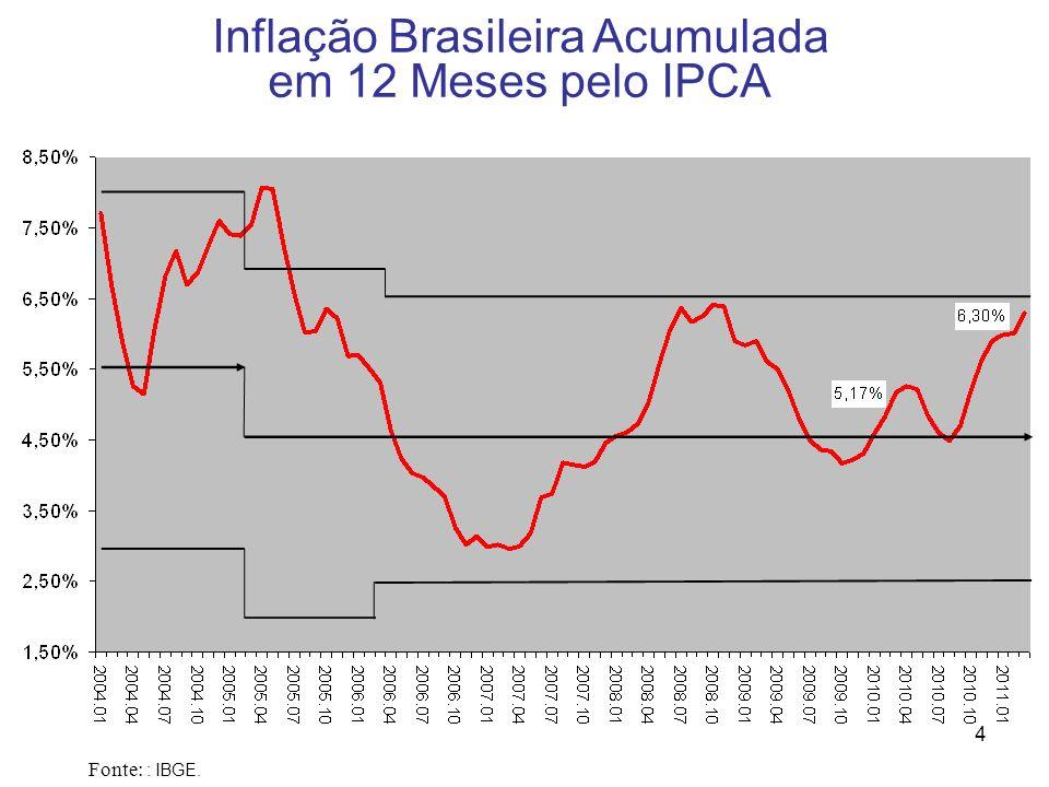 4 Inflação Brasileira Acumulada em 12 Meses pelo IPCA Fonte: : IBGE.