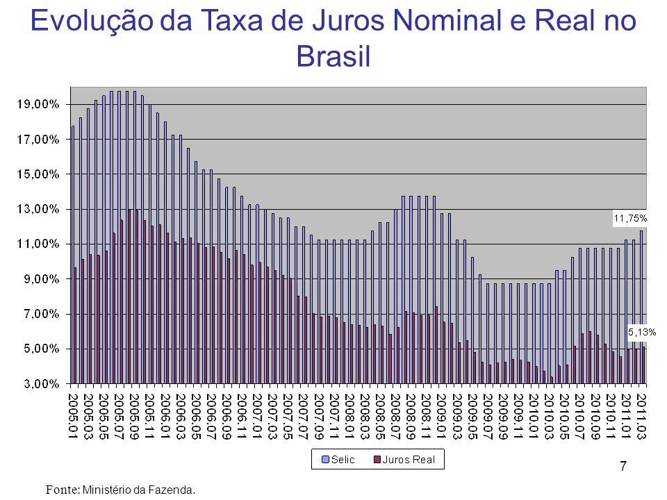 7 Fonte: Ministério da Fazenda. Evolução da Taxa de Juros Nominal e Real no Brasil