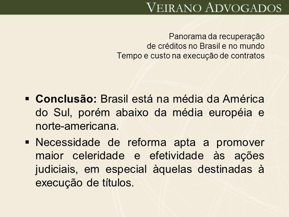Panorama da recuperação de créditos no Brasil e no mundo Tempo e custo na execução de contratos Conclusão: Brasil está na média da América do Sul, por