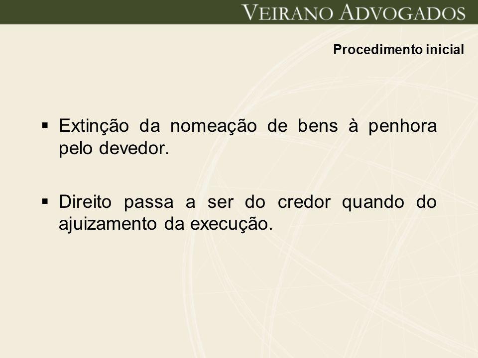 Procedimento inicial Extinção da nomeação de bens à penhora pelo devedor. Direito passa a ser do credor quando do ajuizamento da execução.