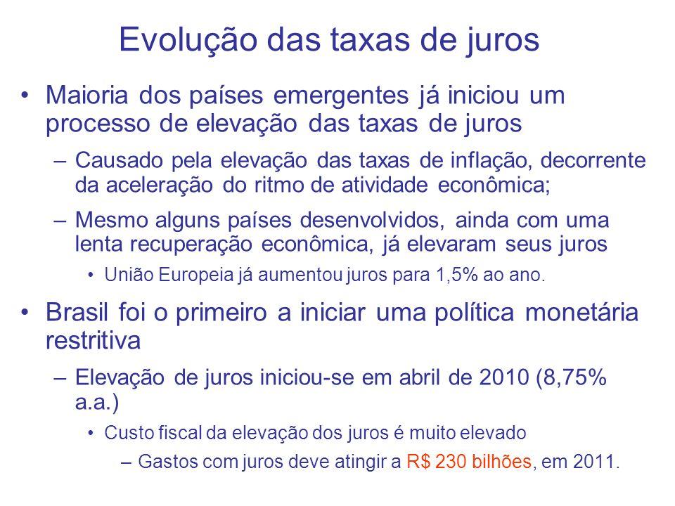 Evolução das taxas de juros Maioria dos países emergentes já iniciou um processo de elevação das taxas de juros –Causado pela elevação das taxas de in