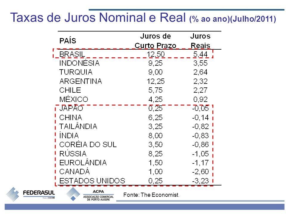 Taxas de Juros Nominal e Real (% ao ano)(Julho/2011) Fonte: The Economist.