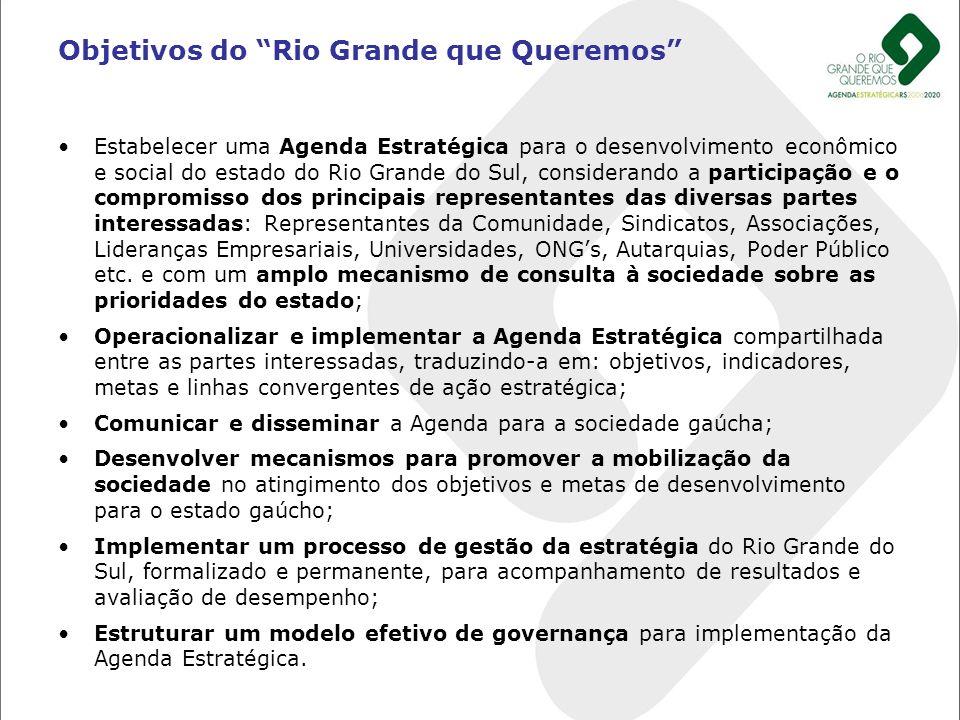 Estabelecer uma Agenda Estratégica para o desenvolvimento econômico e social do estado do Rio Grande do Sul, considerando a participação e o compromis