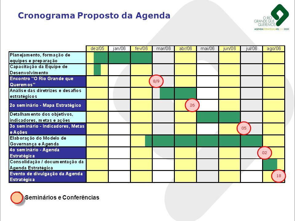 Seminários e Conferências Cronograma Proposto da Agenda