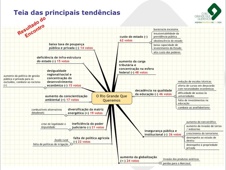 Seminário de Mapa Estratégico Nossa Visão de Futuro Qual o nosso sonho .