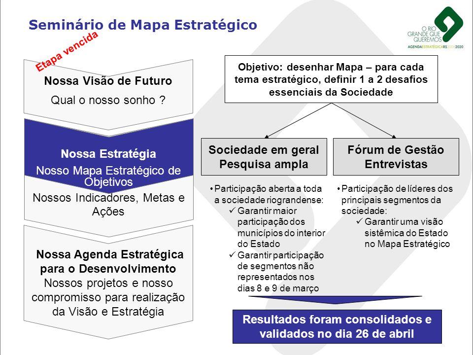 Seminário de Mapa Estratégico Nossa Visão de Futuro Qual o nosso sonho ? Nossa Estratégia Nosso Mapa Estratégico de Objetivos Nossos Indicadores, Meta