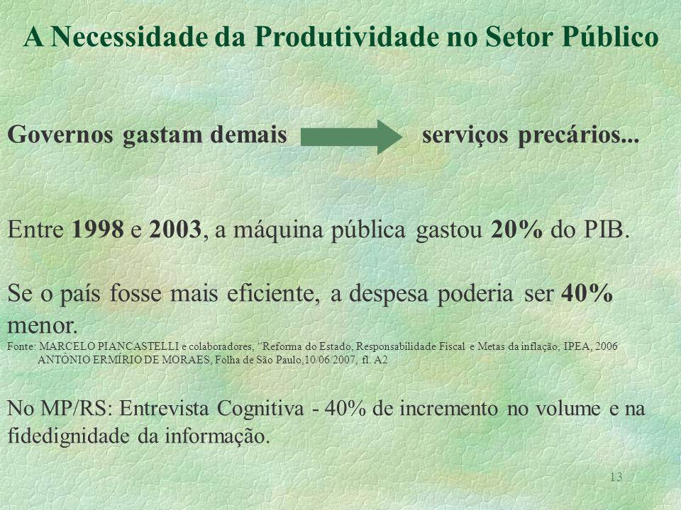 13 A Necessidade da Produtividade no Setor Público Governos gastam demais serviços precários... Entre 1998 e 2003, a máquina pública gastou 20% do PIB