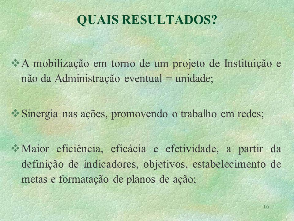 16 vA mobilização em torno de um projeto de Instituição e não da Administração eventual = unidade; vSinergia nas ações, promovendo o trabalho em redes