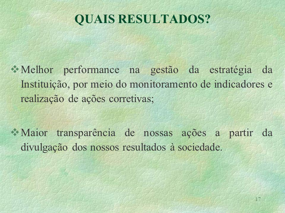 17 vMelhor performance na gestão da estratégia da Instituição, por meio do monitoramento de indicadores e realização de ações corretivas; vMaior trans