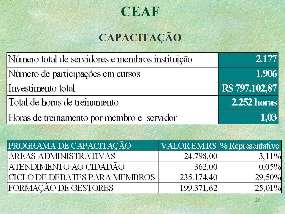 20 CEAF CAPACITAÇÃO