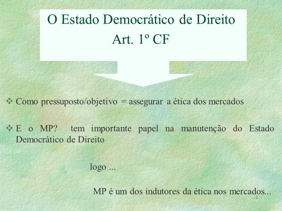 4 O Estado Democrático de Direito Art. 1º CF vComo pressuposto/objetivo = assegurar a ética dos mercados vE o MP? tem importante papel na manutenção d