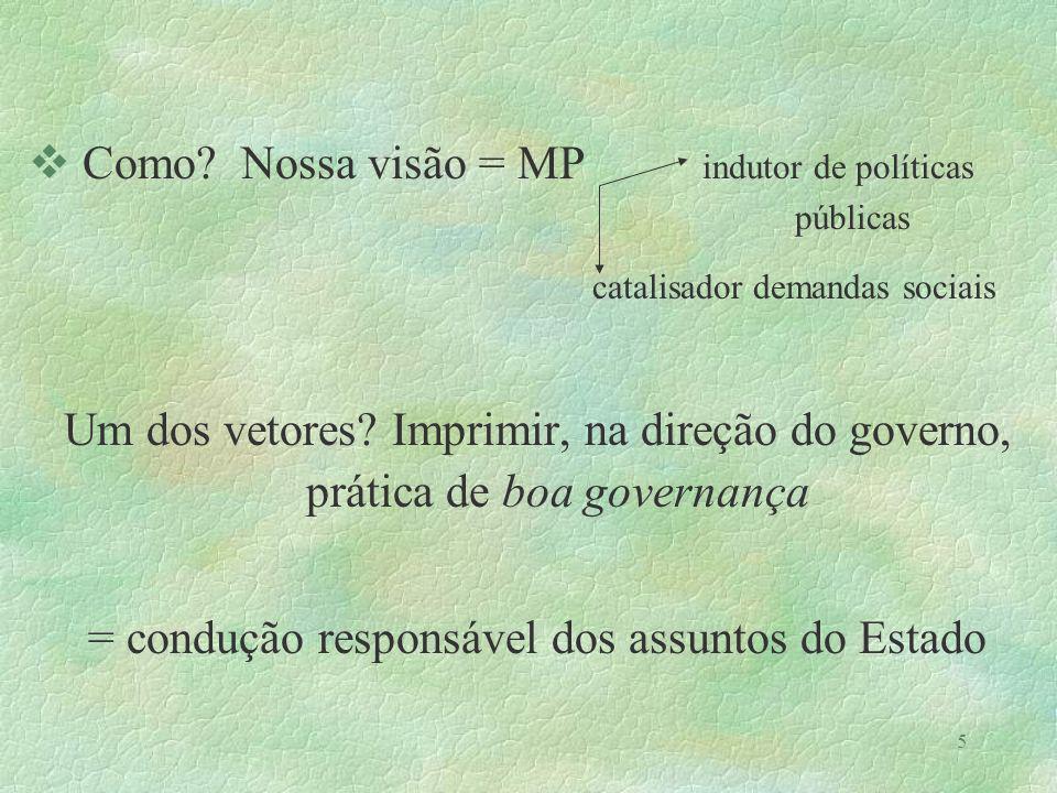 5 v Como? Nossa visão = MP indutor de políticas públicas catalisador demandas sociais Um dos vetores? Imprimir, na direção do governo, prática de boa