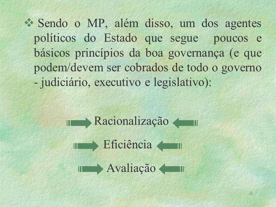 9 v Sendo o MP, além disso, um dos agentes políticos do Estado que segue poucos e básicos princípios da boa governança (e que podem/devem ser cobrados