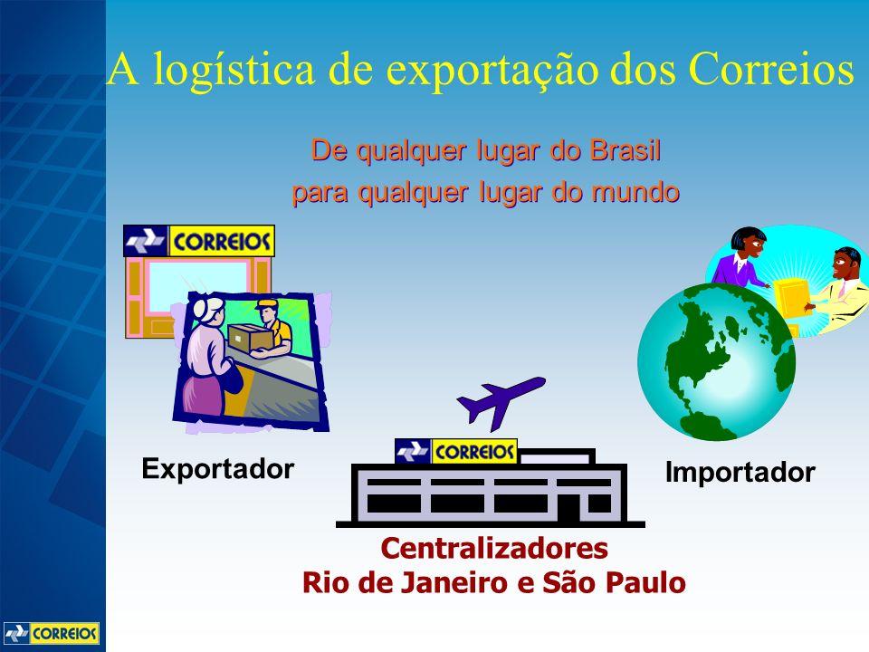 A logística de exportação dos Correios Centralizadores Rio de Janeiro e São Paulo Exportador Importador De qualquer lugar do Brasil para qualquer lugar do mundo De qualquer lugar do Brasil para qualquer lugar do mundo
