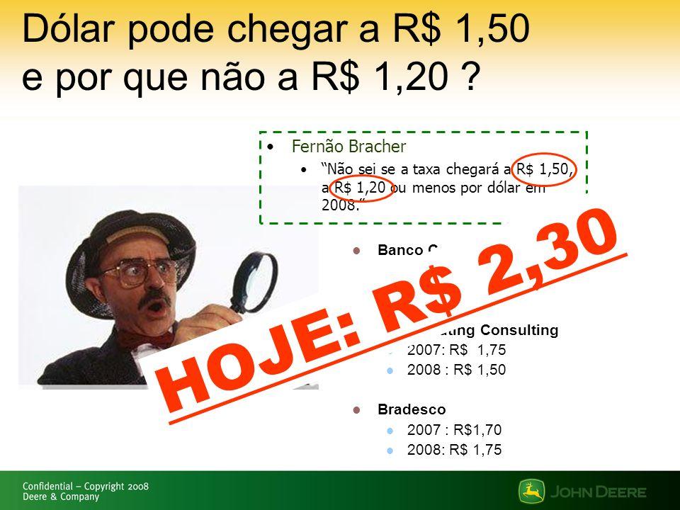 2007/08 2008/09 Fonte: Agroconsult R$4,7 bilhões R$ 6,9 bilhões R$ 2,4 bi R$ 0,4 bi R$ 0,8 bi R$0,4 bi R$ 0,6 bi R$ 0,2 bi R$ 1,5 bi R$ 0,8 bi R$ 3,2 bi R$ 0,7 bi R$ 0,2 bi R$ 0,4 bi Funding da Safra de Soja: MT