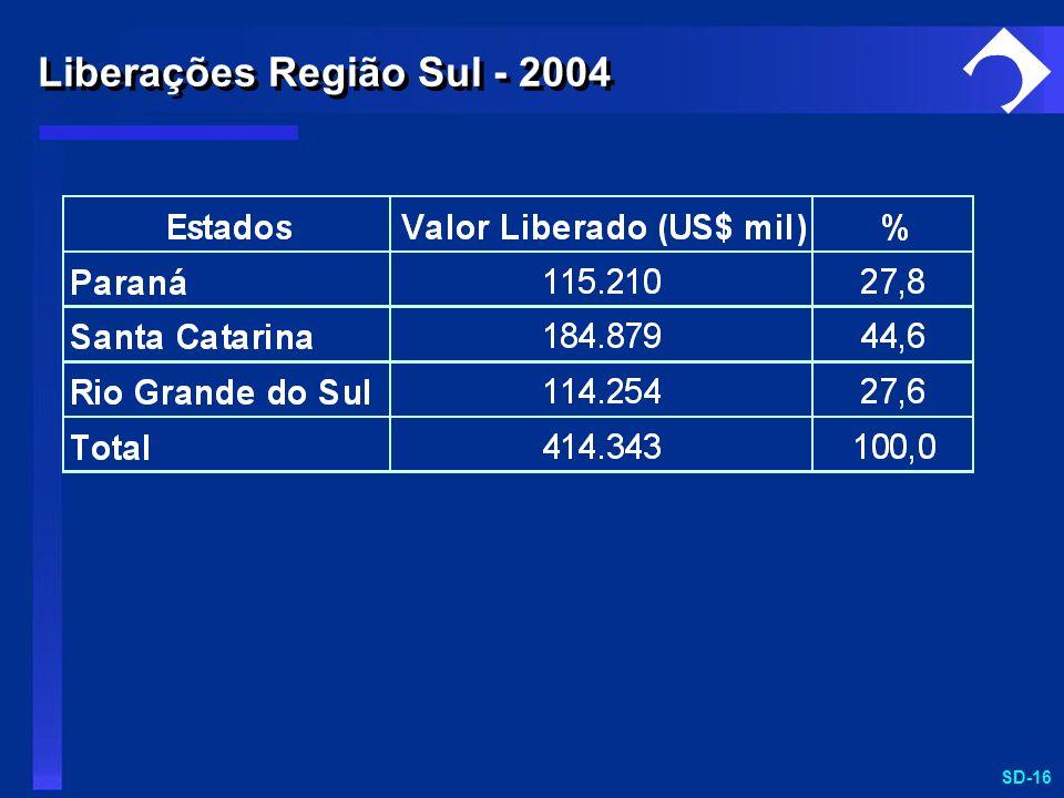 SD-16 Liberações Região Sul - 2004
